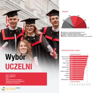 Wybór uczelni. Jaką uczelnię wybrać? Jak wybrać uczelnię?